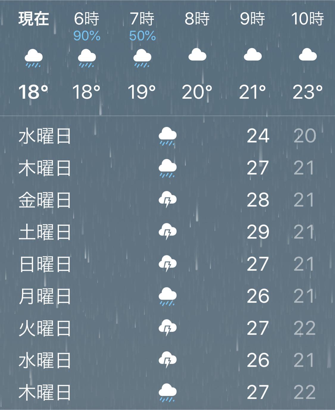 雨マークがズラッと並んだiPhoneの天気App。
