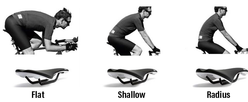 Fabric Saddles: Flat Shallow Radius