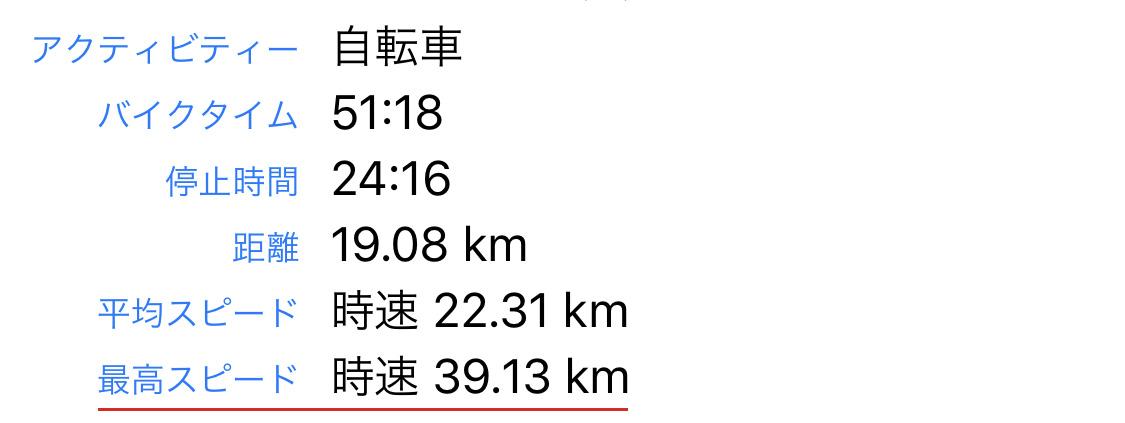 Cycelemeter単体で計測した走行履歴